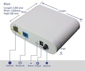 FTTH 1 Ge Compatible Huawei Fiberhome for Zte Gpon Hgu Ont pictures & photos