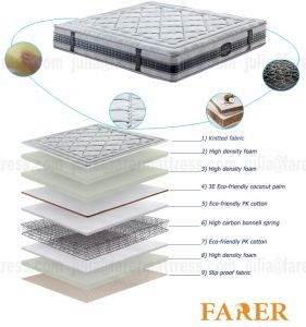 China Supply Custom Bedroom Memory Foam Mattress pictures & photos