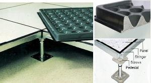 HPL/PVC Raised Floor Panel