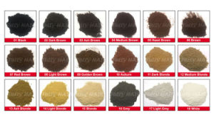 Fully Keratin Hair Building Fibers Private Label OEM/ODM pictures & photos