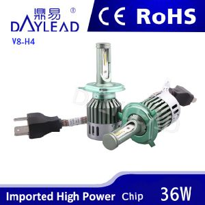 Hot Selling LED Car Light with Ce RoHS ISO9001 Certificate pictures & photos