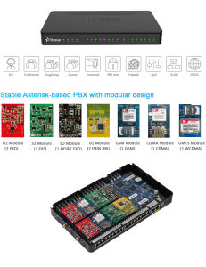 Voice Over IP Small Business Phone Systems Modular PBX pictures & photos