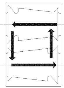 Banbury Mixer/ Internal Mixer (X(S) M-50, X (S) M-75/40, X (S) M-160, X (S)M-250/20) pictures & photos
