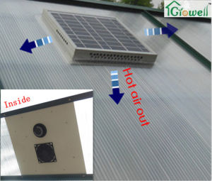 Solar Thermostatic Ventilator -- of Greenhouse Accessories (CFSW-76) pictures & photos