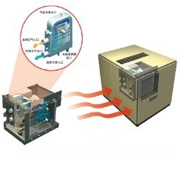 Ingersoll Rand Rotary Screw Compressors Ml37tas-PE/ mm37tas-PE/ Mh37tas-PE pictures & photos
