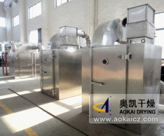 Split-Type Clean Hot-Air Circulation Drying Oven pictures & photos