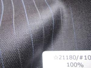 Worsted Wool Fabrics - 5