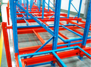Pushing Back Racking Mobile Rack (UNMR-001) pictures & photos