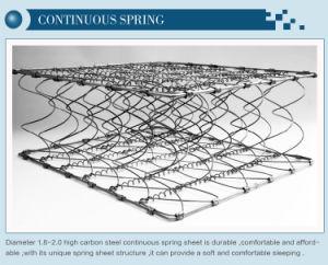 Cheap Price Euro Pillow Top Continuous Spring Mattress pictures & photos