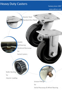 """Heavy Duty 5"""" Swivel Roller Bearing Rubber Wheel Casters pictures & photos"""
