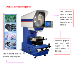 400mm Screen Measuring Machine Optical Profile Projector (VB16)