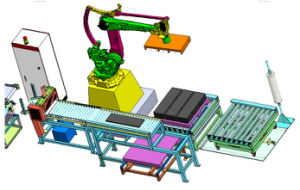 Automatic Packaging Equipments pictures & photos