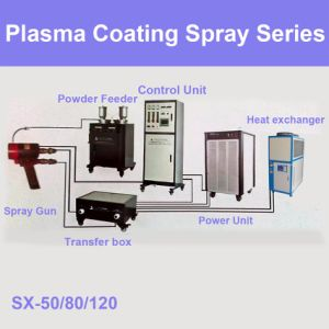 Plasma Spray Coating System - Processing Industrial Biochemicals Reactor Biofuels Bioplastics Containers Surface Coating Repair for Anti Corrosion Errosion