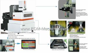 High Cutting Speed Wire Cutting Machine Hq40gz-as pictures & photos