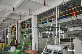 3200mm SSS Non Woven Production Line pictures & photos