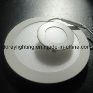 LED Panel Light Distributor with Cheap Price High Quality