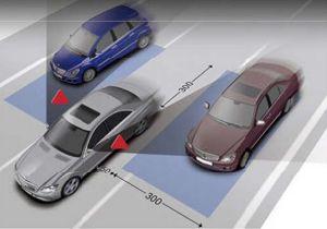 24GHz Bsd/Bsm/Bsa Car Blind Spot Detection System