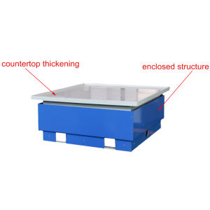 One Square Meter Vibrating Table pictures & photos