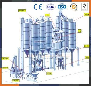20t China Competitive Price Dry Mortar Silo Production Line Manufacturer pictures & photos