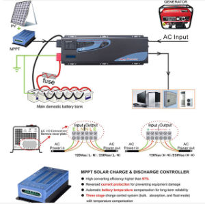 6000watt Inverter Pure Sine Wave, Charger, Automatic Voltage Regulator pictures & photos