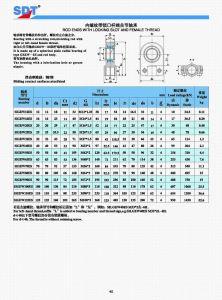 Hydraulic Rod Ends (GIHN-K...LO / SIQG...ES / SIGEW...ES) pictures & photos
