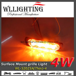 Slim Police Car Surface Mount Lights Amber pictures & photos