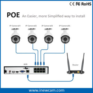 Onvif P2p 4MP Poe 8channel Security Video Recorder pictures & photos