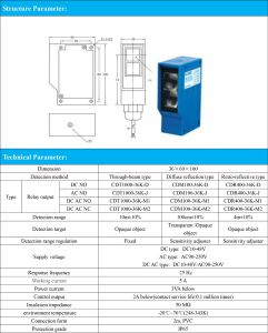 Through-Beam Type 10m Detection Range AC No Photoelectric Switch Sensor pictures & photos