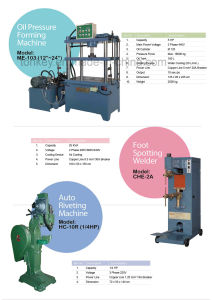 Catalogue of Fan Guard Making Plant pictures & photos