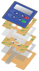 Artistic Design Membrane Switches with Metal Dome pictures & photos