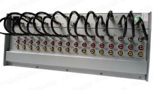 860MHz Demodulator of TV Signal pictures & photos