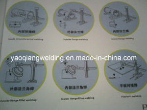 Auto-Welding Manipulator with ISO&CE Ceitification pictures & photos