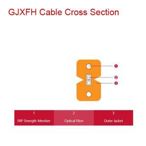 2 Cores Fiber Optic Drop Cable GJXFH pictures & photos