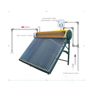 Thermosiphon Preheating Solar Heater Water for 200L pictures & photos