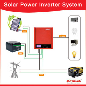 1000-2000va Built-in PWM Solar Charge Controller Solar Inverter pictures & photos