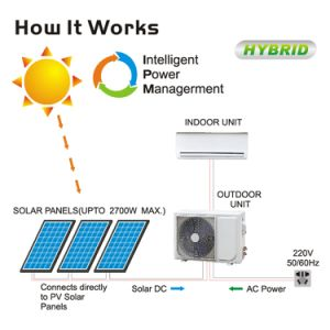 DC/AC Dual Power on Grid High Energy Efficiency 9000 BTU Solar Air Conditioner pictures & photos