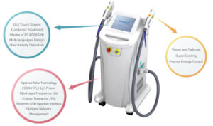 Shr +IPL Painless Hair Removal with Continuous Mode pictures & photos