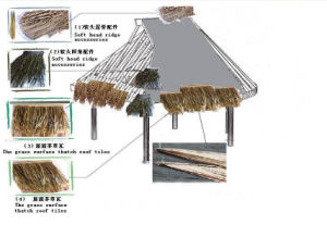 Artificial Thatch Roofing/Artificial Fire-Retartdant Synthetic Simulation Roofing/Decorative Thatch for Roof Qwi-St004 pictures & photos