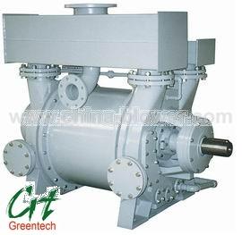 Liquid Ring Type Vacuum Pumps (2BE3) / Water Ring Vacuum Pump pictures & photos