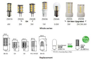 Corn Light Ba15 Glass Cover S8 LED Light for Decorated Lighting pictures & photos