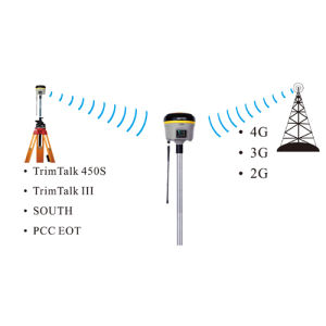 High Precision Intelligent Rtk Gnss Surveying System pictures & photos