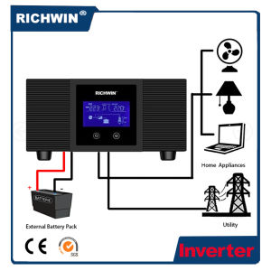 300W~1.2kw Pure Sine Wave Inverter with AVR Generator for Home Appliances pictures & photos