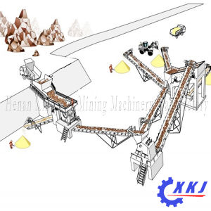 Stone Making Production Line with ISO Certificate pictures & photos