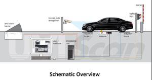 Mobile Under Vehicle Surveillance System pictures & photos