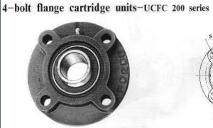 4-Bolt Flange Cartridge Units Ucfc200 Series (UCFC206) pictures & photos