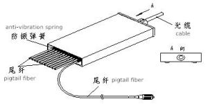 Fiber Optic Cable Terminal Joint Box