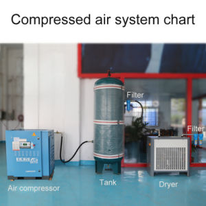 18kw 24HP Electric Rotary Screw Air Compressor pictures & photos