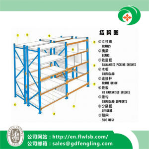 Standard Steel Medium Duty Storage Rack for Transportation pictures & photos