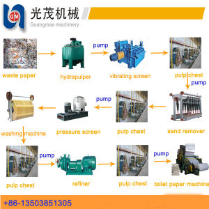 Toilet Paper Processing Machine, Paper Recycle Machine pictures & photos