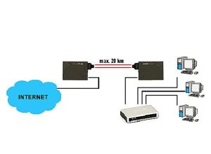 Ethernet Media Converter for Two Single-Mode Fibers up to 2km pictures & photos